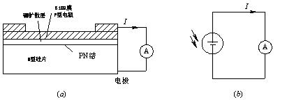 硅光dian池yuan理图