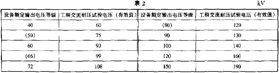 再迅速ping稳di下降zhi零,不应�xin�缘击穿、shan络或异chang响sheng