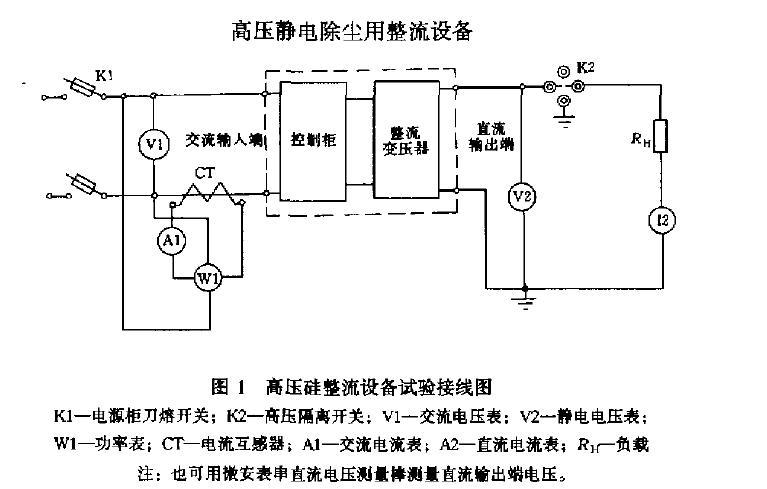 此shi用效率与gong率因shu的乘积不小于0.64 来kao核