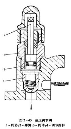 东莞仪器详细图