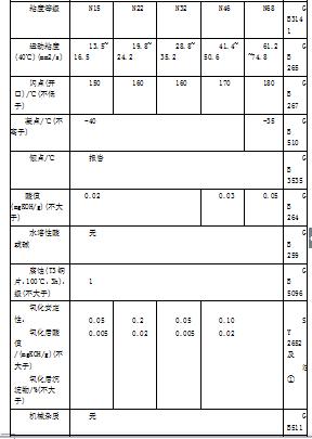 shen圳亿彩app安装仪器参数biao图