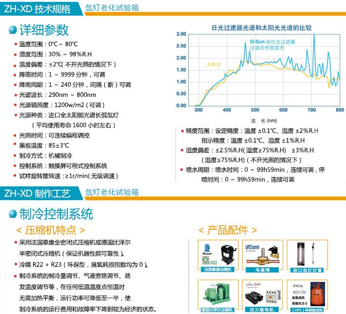 常规氙deng试验箱技术规格及详细参数介绍